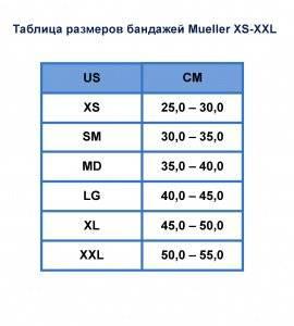 Таблица размеров бандажей на колено Mueller XS-XXL