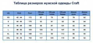Таблица размеров мужской одежды Craft