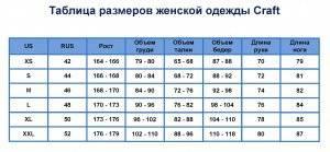 Таблица размеров женской одежды Craft