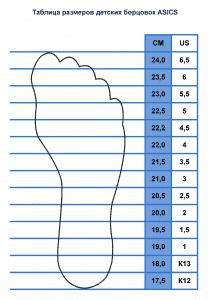 Таблица размеров детских борцовок ASICS