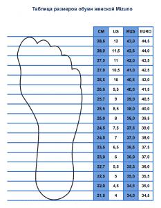 Таблица размеров женской обуви Mizuno