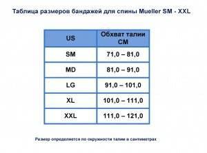Таблица размеров бандажей для спины Mueller SM-XXL
