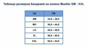 Таблица размеров бандажей на колено Mueller SM-XXL