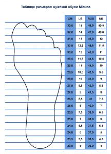 Таблица размеров мужской обуви Mizuno