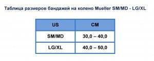 Таблица бандажей на колено Mueller SM/MD - LG/XL