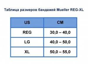 Таблица размеров бандажей на колено Mueller REG-XL