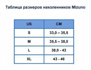 Таблица размеров наколенников Mizuno