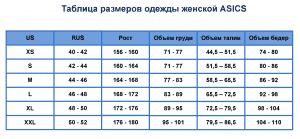 Таблица размеров одежды женской ASICS