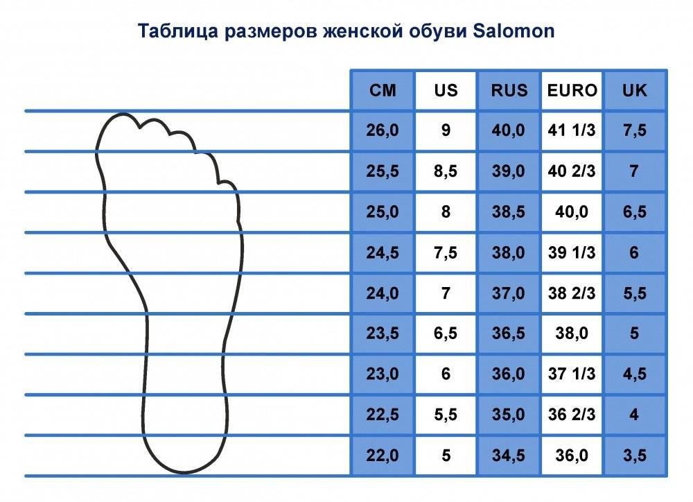 24 см по стельке какой размер обуви
